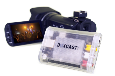 BoxCaster with a Camera