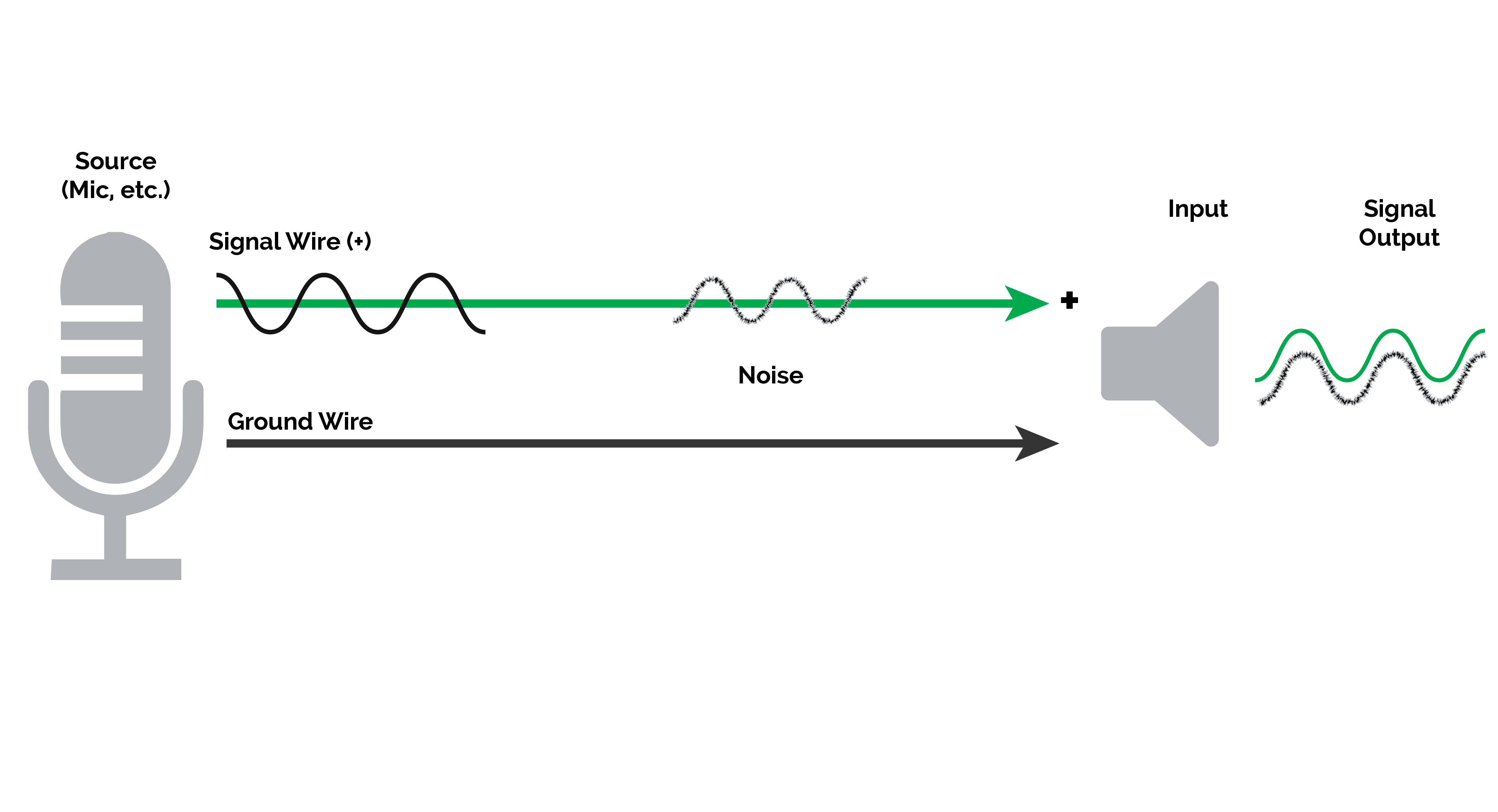 kenwood kvt 719dvd wiring diagram ac motor wiring diagram