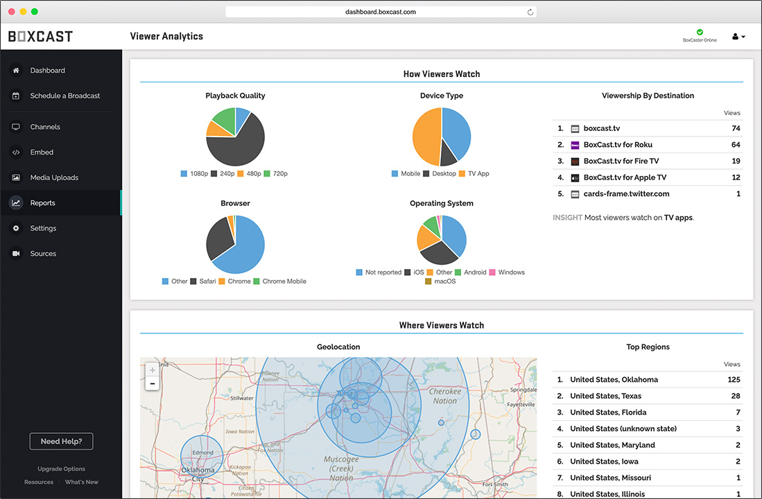 Browser window showing Geo-Analytics screen from BoxCast Dashboard