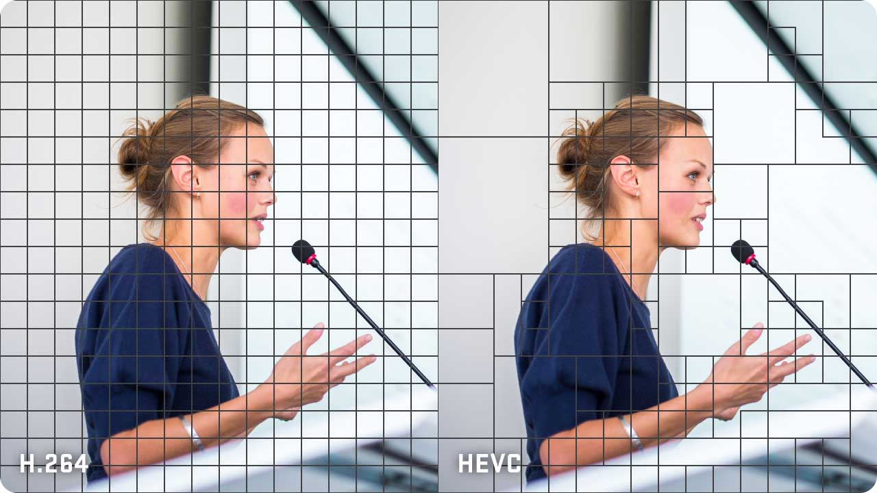 2 photos comparing H.264 and HEVC compression